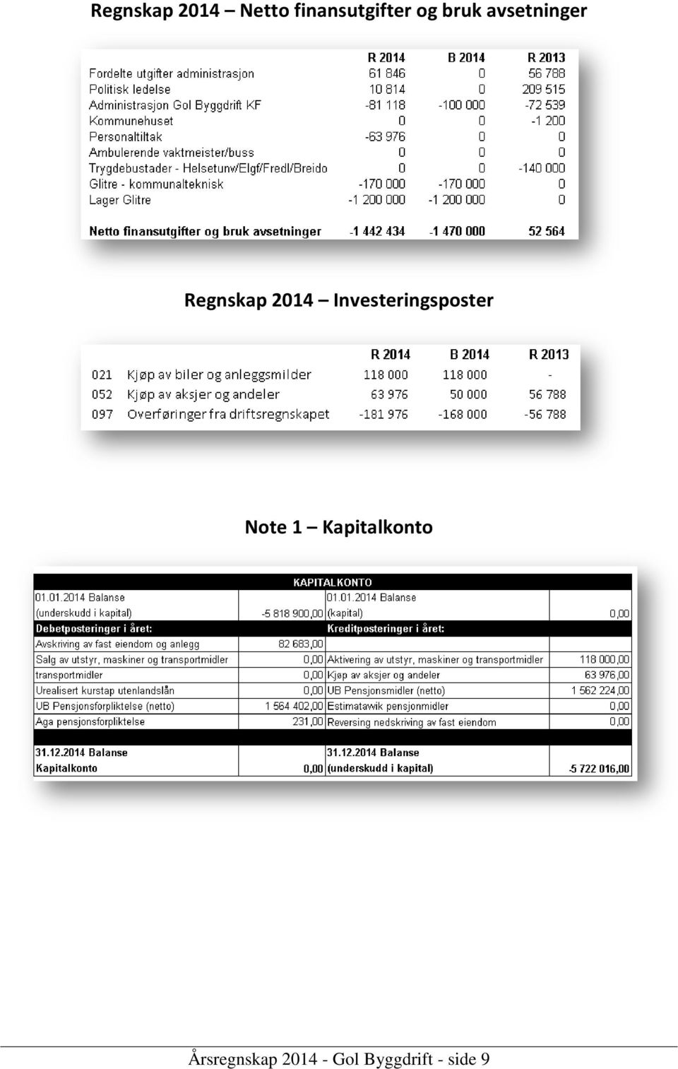 Investeringsposter Note 1