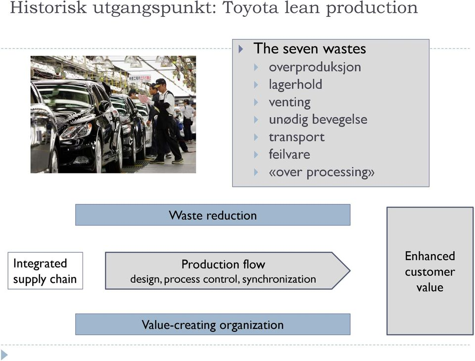 processing» Waste reduction Integrated supply chain Production flow