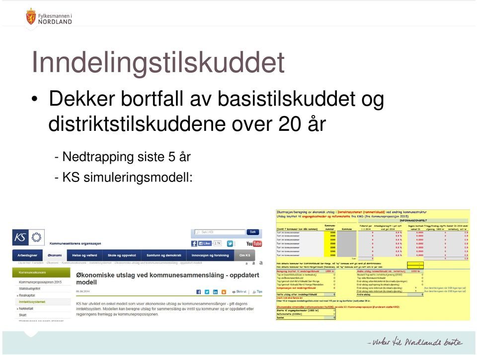 distriktstilskuddene over 20 år -
