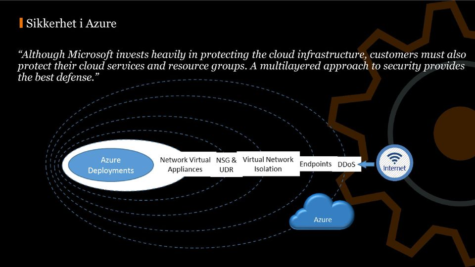 protect their cloud services and resource groups.