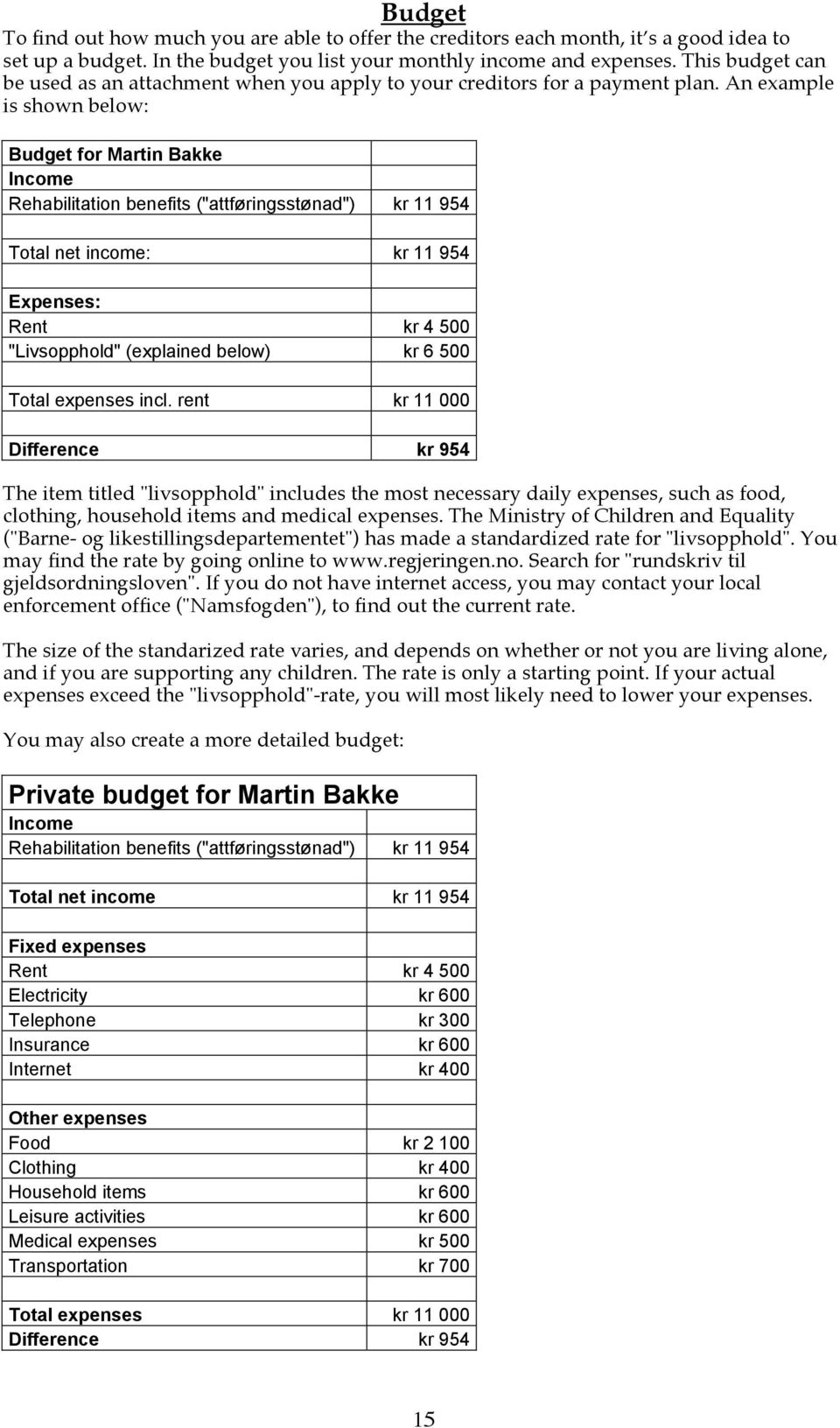 "An example is shown below: Budget for Martin Bakke Income Rehabilitation benefits (""attføringsstønad"") kr 11 954 Total net income: kr 11 954 Expenses: Rent kr 4 500 ""Livsopphold"" (explained below) kr"