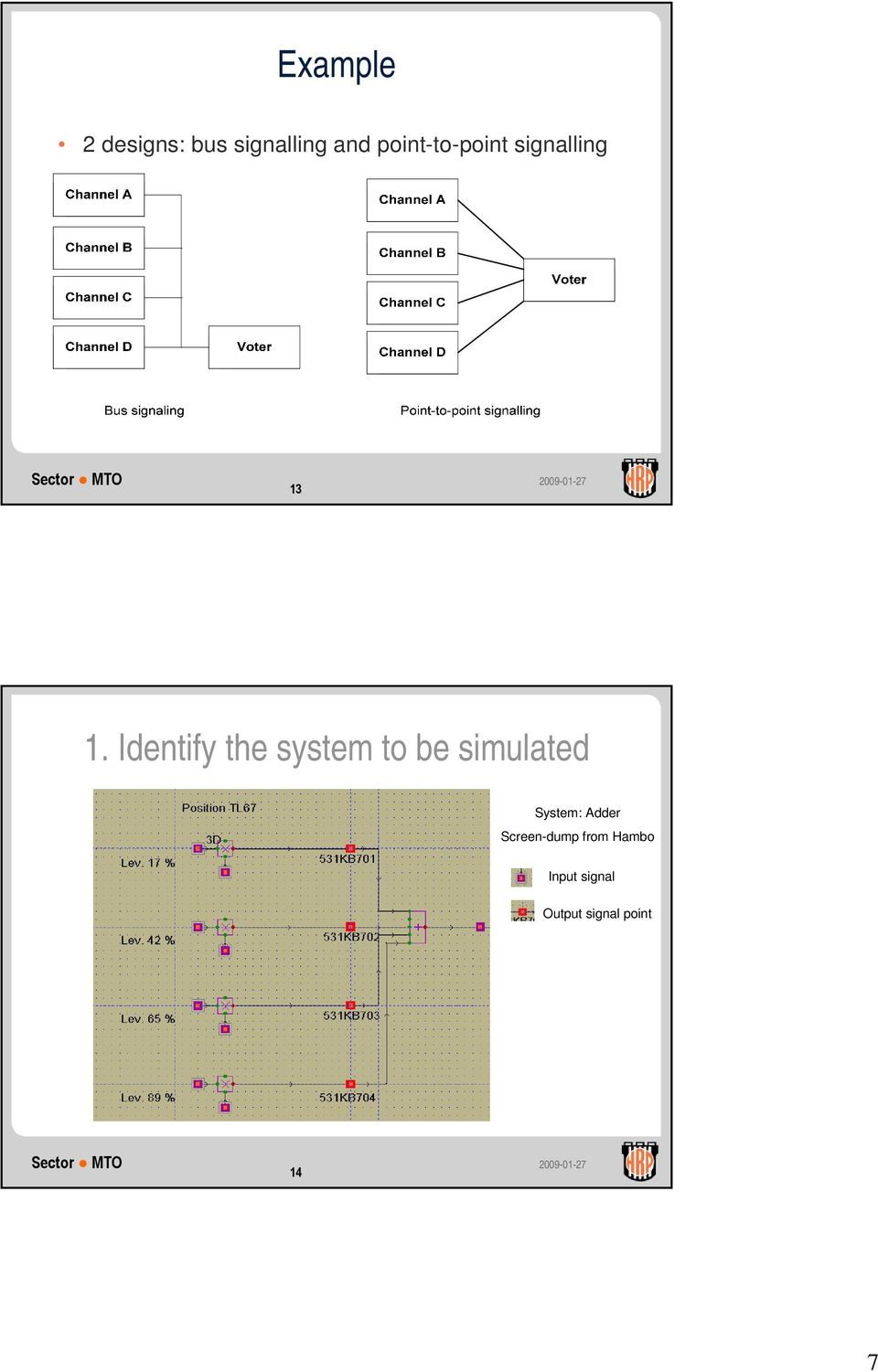 Identify the system to be simulated System: