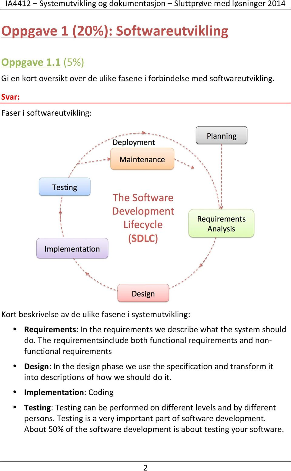 The requirementsinclude both functional requirements and non- functional requirements Design: In the design phase we use the specification and transform it into descriptions of