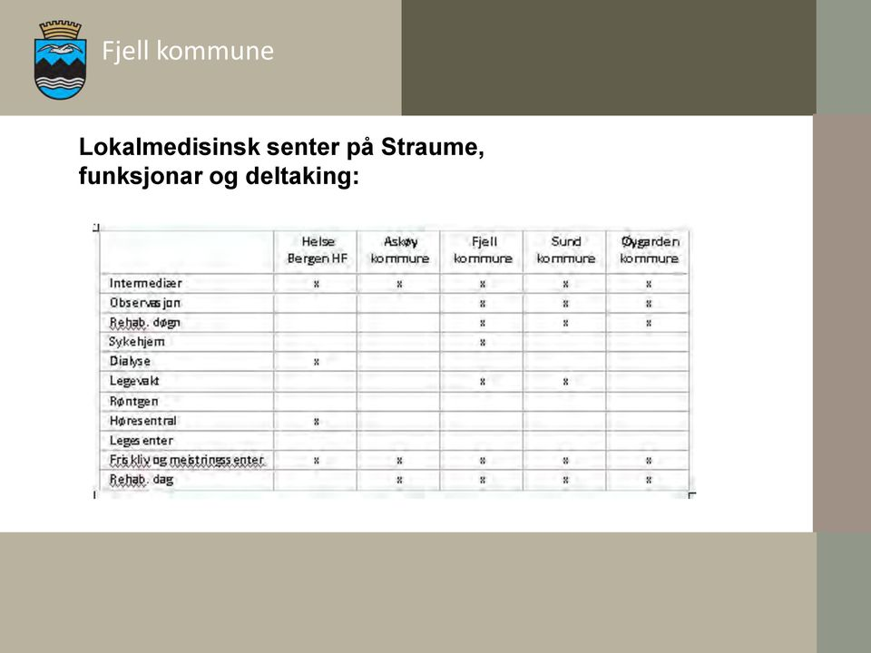Straume,