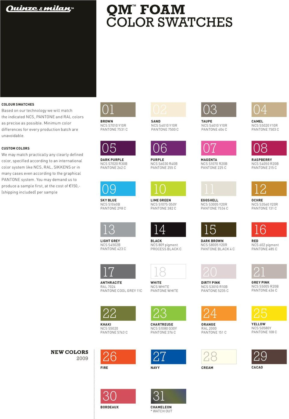 CUSTOM COLORS We may match practically any clearly defined color, specified according to an international color system like NCS, RAL, SIKKENS or in many cases even according to the graphical PANTONE