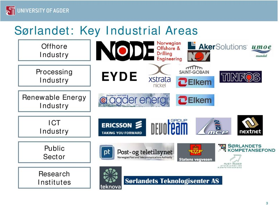 EYDE Renewable Energy Industry ICT