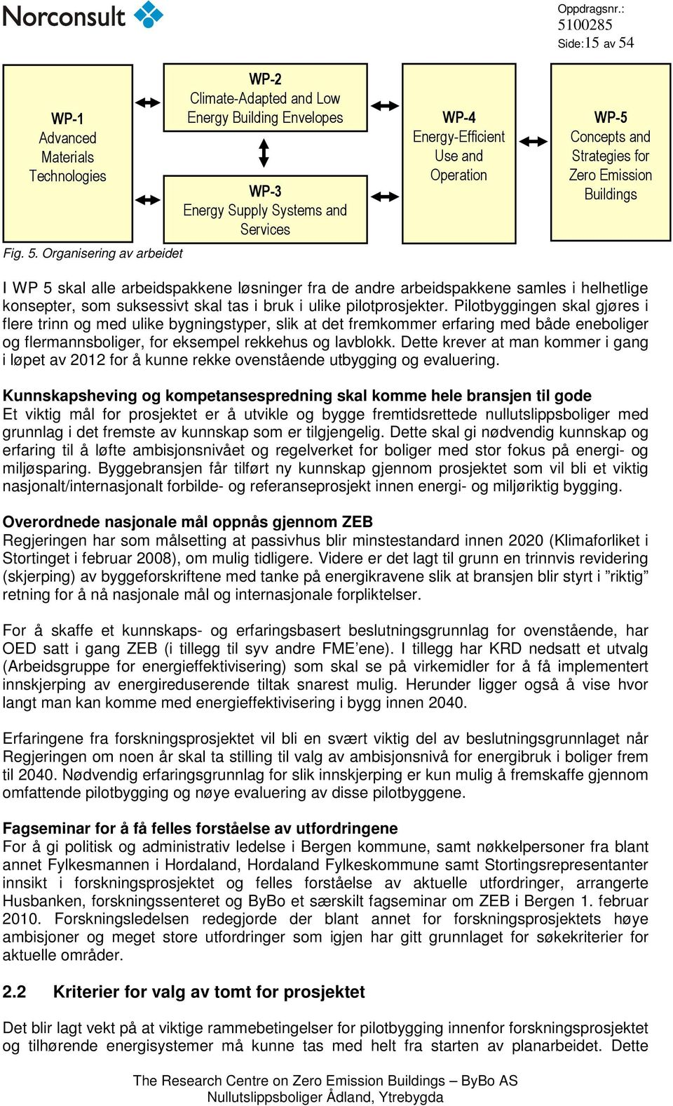 : Side:15 av 54 WP-5 Concepts and Strategies for Zero Emission Buildings I WP 5 skal alle arbeidspakkene løsninger fra de andre arbeidspakkene samles i helhetlige konsepter, som suksessivt skal tas i