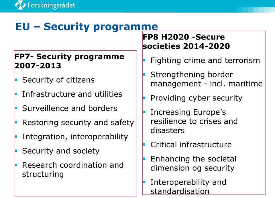 societies 2014-2020 Fighting crime and terrorism Strengthening border management - incl.