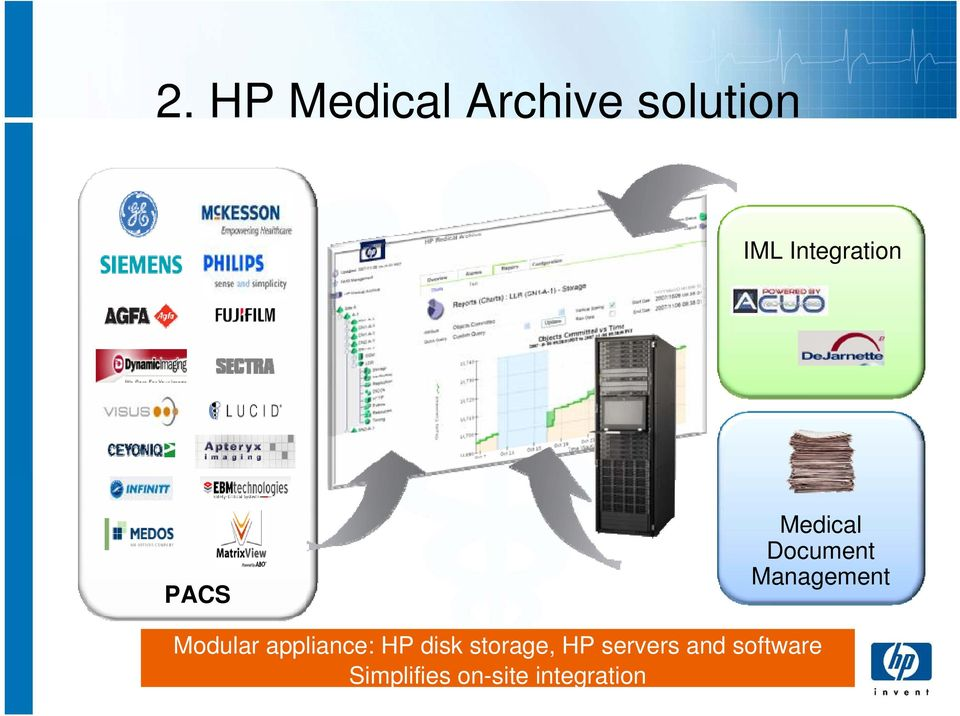 Management Modular appliance: HP disk