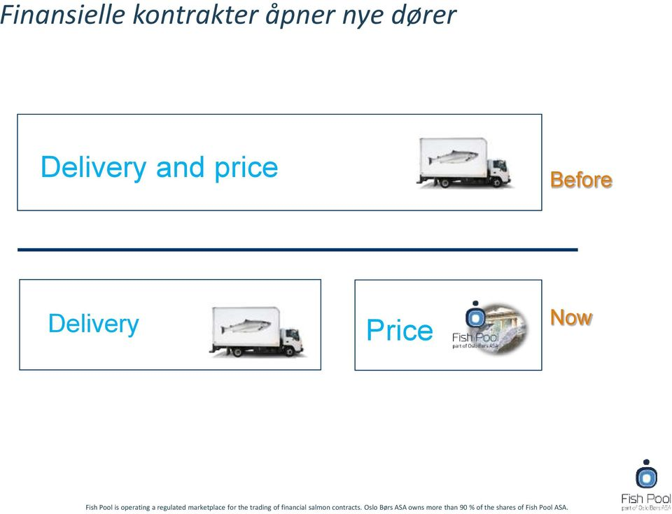 dører Delivery and