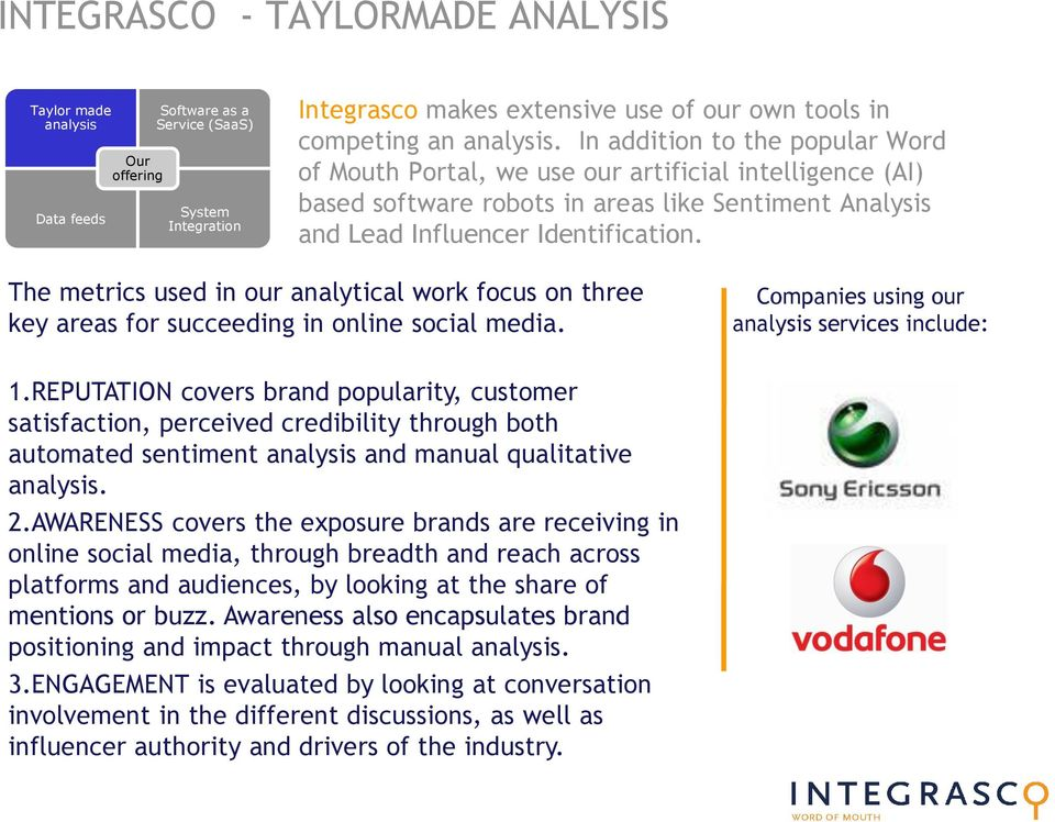 The metrics used in our analytical work focus on three key areas for succeeding in online social media. Companies using our analysis services include: 1.