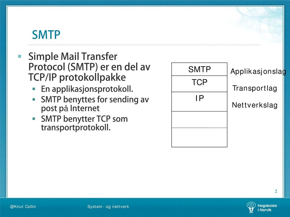 SMTP benyttes for sending av post på Internet SMTP benytter
