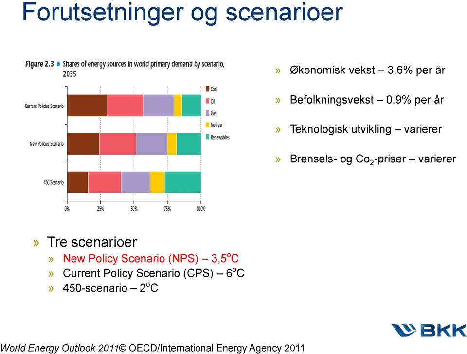 scenarioer» New Policy Scenario (NPS) 3,5 o C» Current Policy Scenario (CPS) 6 o