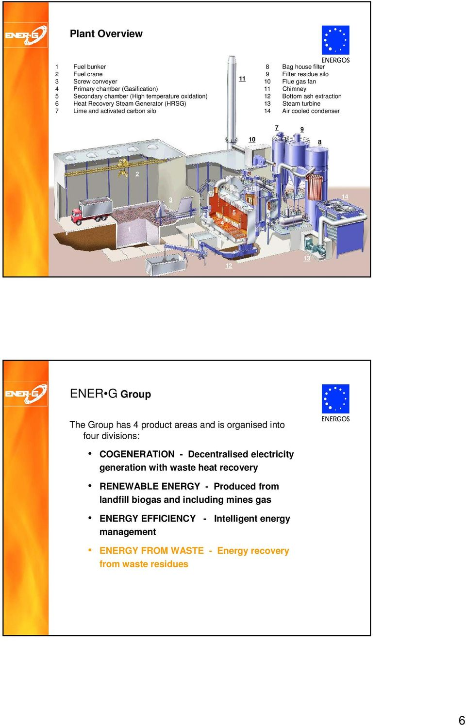 2 3 6 14 5 1 4 12 13 ENER G Group The Group has 4 product areas and is organised into four divisions: COGENERATION - Decentralised electricity generation with waste heat recovery