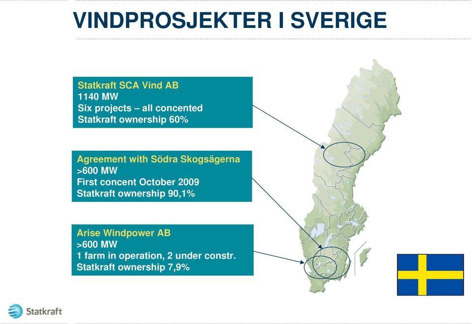 MW First concent October 2009 Statkraft ownership 90,1% Arise Windpower