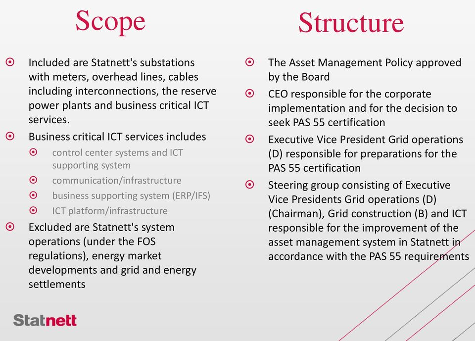 Statnett's system operations (under the FOS regulations), energy market developments and grid and energy settlements The Asset Management Policy approved by the Board CEO responsible for the