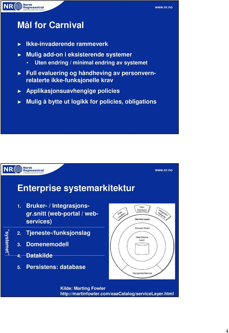 policies, obligations Enterprise systemarkitektur 1. Bruker- / Integrasjonsgr.snitt (web-portal / webservices) systemet 2.