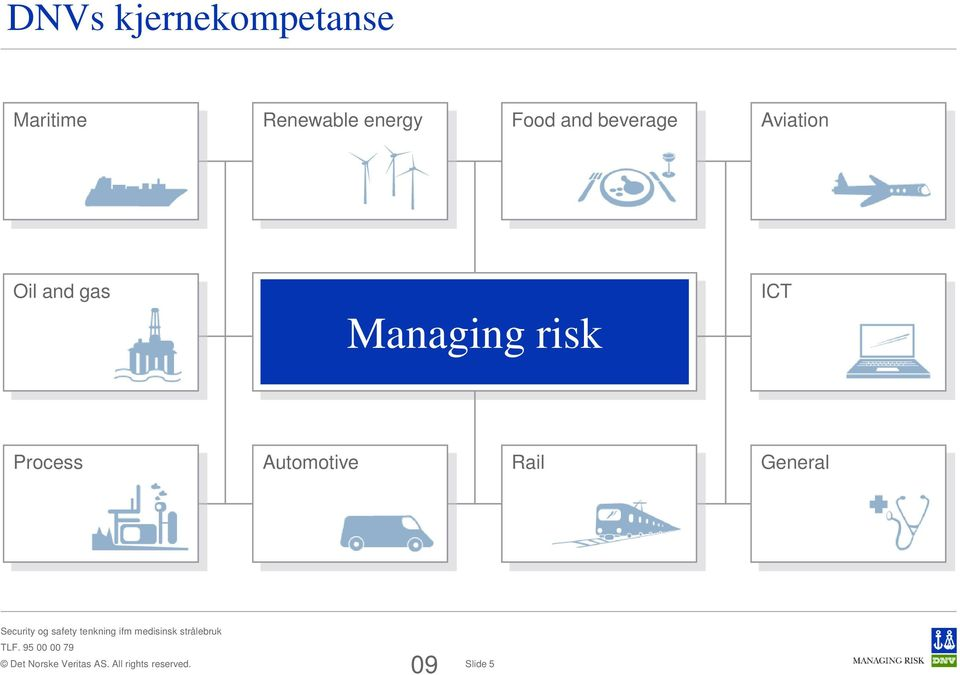 Aviation Oil and gas Managing risk