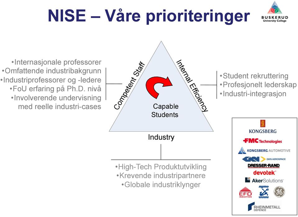 nivå Involverende undervisning med reelle industri-cases Competent Staff Capable Students Internal