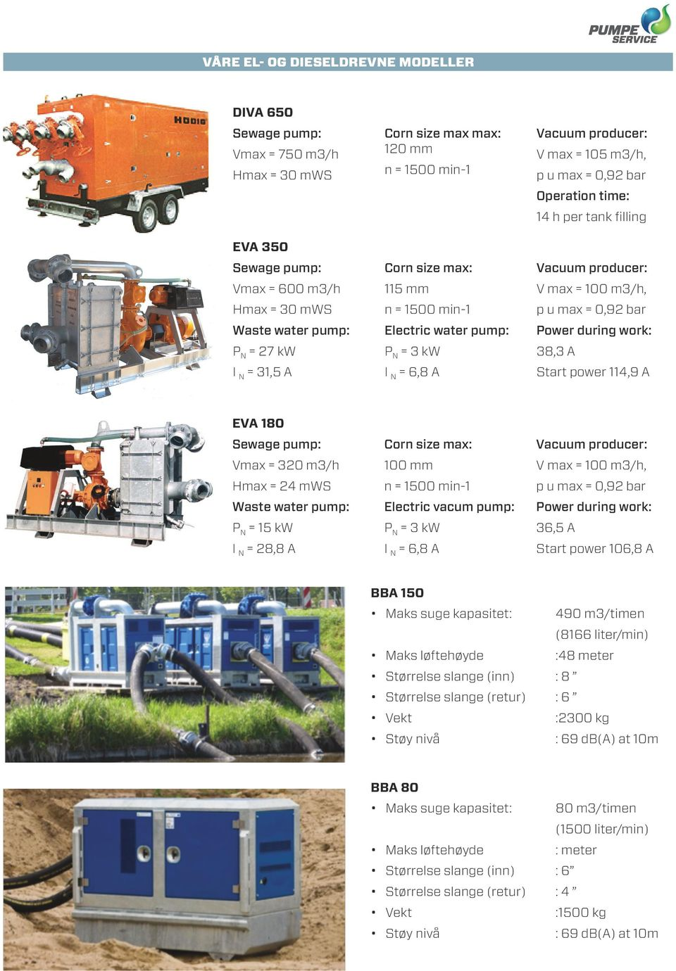 Vacuum producer: V max = 100 m3/h, p u max = 0,92 bar Power during work: 38,3 A Start power 114,9 A EVA 180 Sewage pump: Vmax = 320 m3/h Hmax = 24 mws Waste water pump: P N = 15 kw I N = 28,8 A Corn