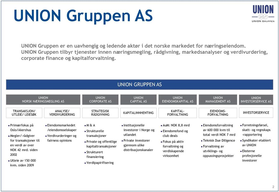 UNION GRUPPEN AS UNION NORSK NÆRINGSMEGLING AS UNION CORPORATE AS UNION CAPITAL AS UNION EIENDOMSKAPITAL AS UNION MANAGEMENT AS UNION INVESTORSERVICE AS TRANSAKSJON/ UTLEIE/ LEIESØK ANALYSE/