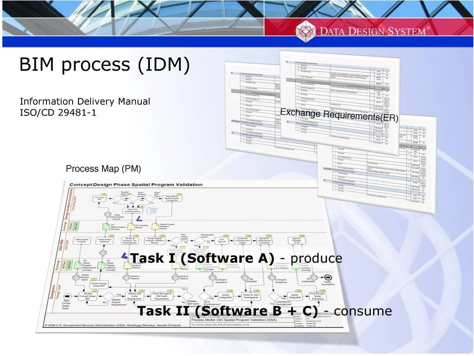 Requirements(ER)# Process Map (PM)# Task I