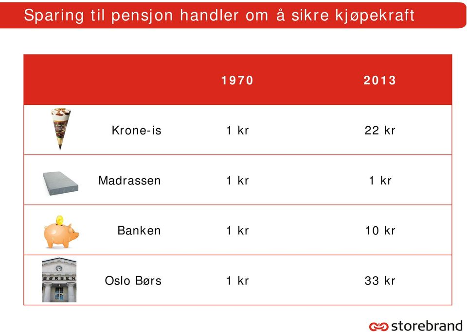 Krone-is 1 kr 22 kr Madrassen 1 kr