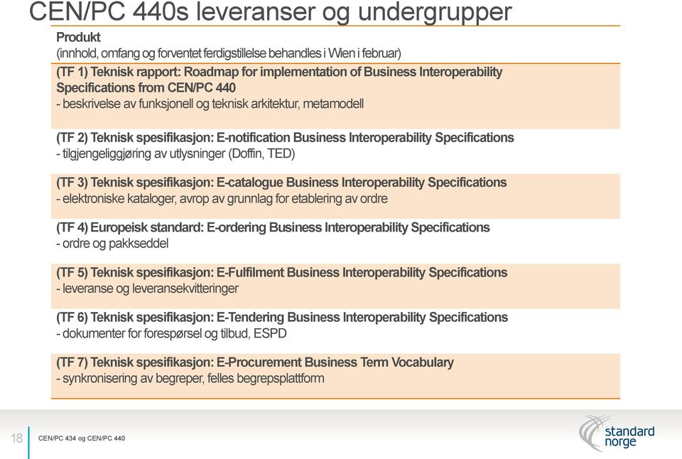 tilgjengeliggjøring av utlysninger (Doffin, TED) (TF 3) Teknisk spesifikasjon: E-catalogue Business Interoperability Specifications - elektroniske kataloger, avrop av grunnlag for etablering av ordre