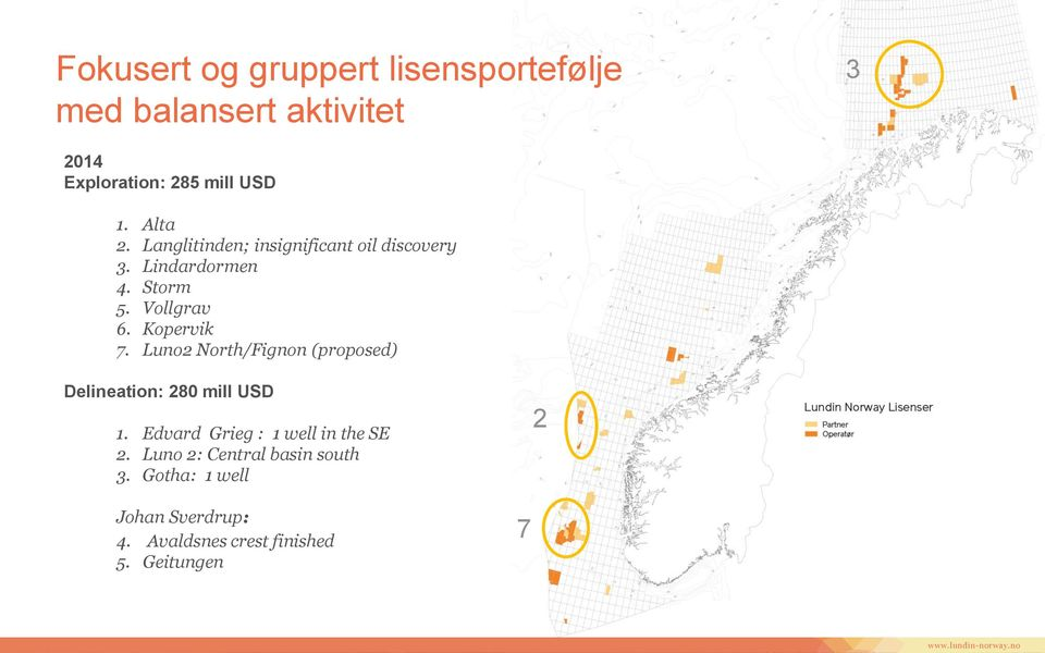 Kopervik 7. Luno2 North/Fignon (proposed) Delineation: 280 mill USD 1.