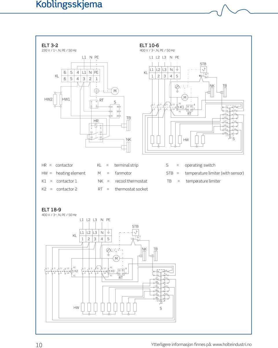 L V4 V L3 L V V4 L3 V S H V H V3 V V5 V3 V5 3 4 HW S HR = contactor = terminal strip S = operating switch HR HW = contactor heating element = terminal fanmotor strip S S = operating temperature