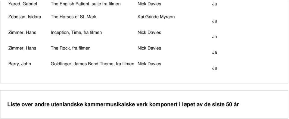 Mark Kai Grinde Myrann Zimmer, Hans Inception, Time, fra filmen Nick Davies Zimmer, Hans The