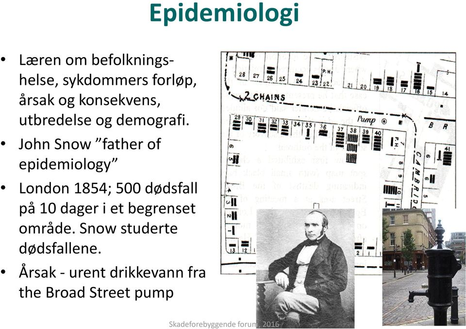 John Snow father of epidemiology London 1854; 500 dødsfall på 10
