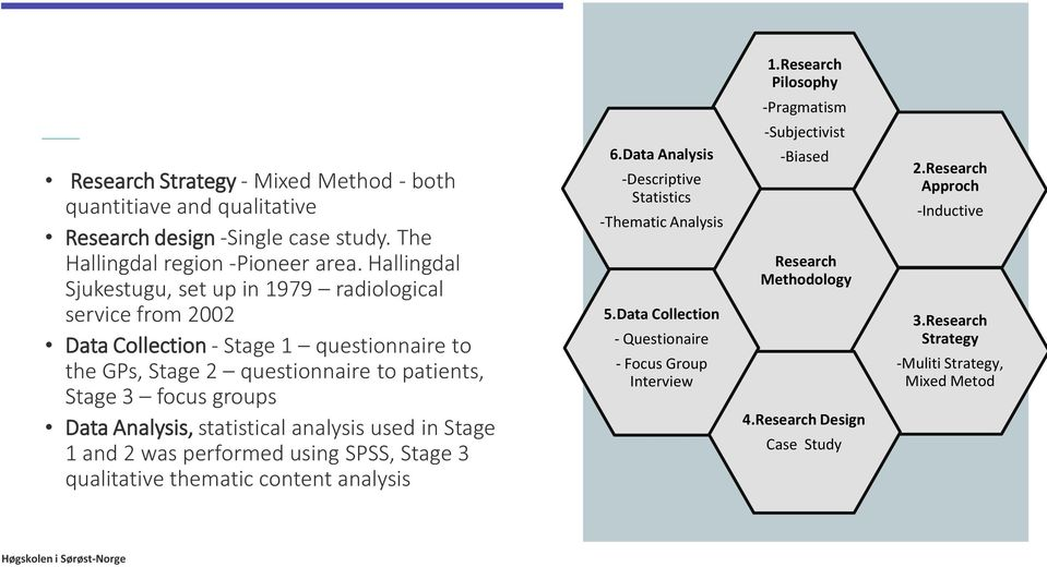 Analysis, statistical analysis used in Stage 1 and 2 was performed using SPSS, Stage 3 qualitative thematic content analysis 6.Data Analysis -Descriptive Statistics -Thematic Analysis 5.