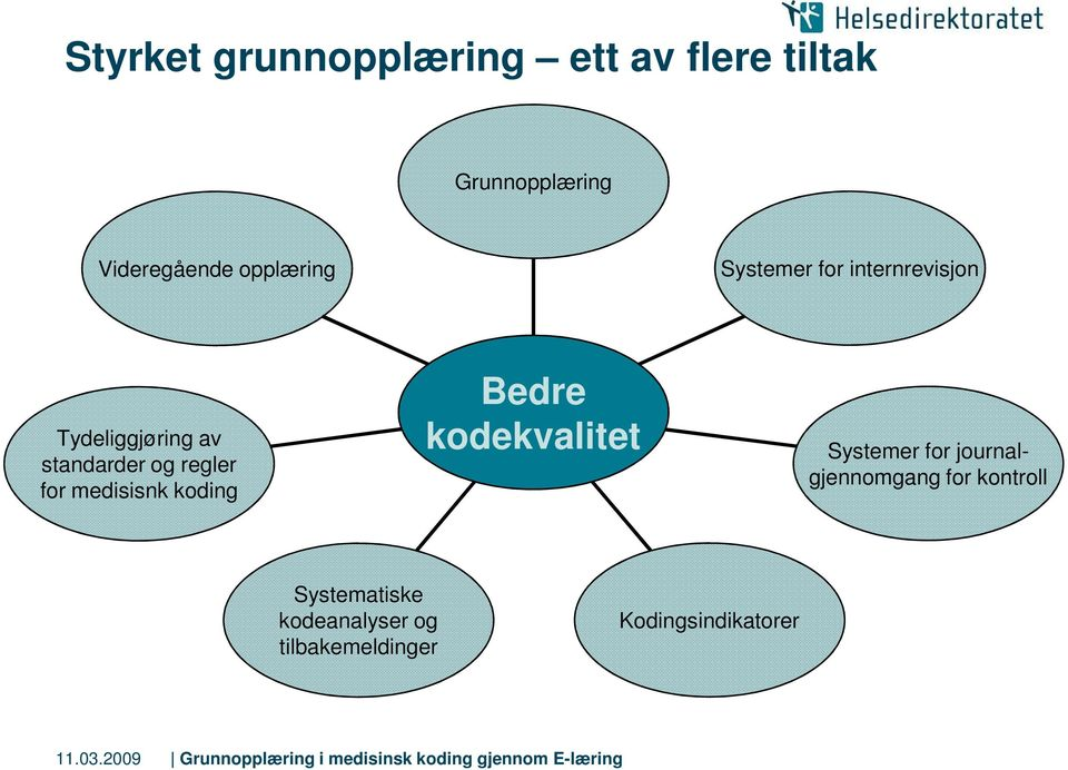 regler for medisisnk koding Bedre kodekvalitet Systemer for