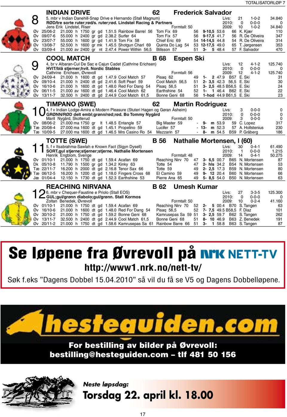 6 66 K. Kjær 110 Øv 09/07-6 55.000 h 2400 gr gd 2.38.2 Surfer 64 Tom Fix 57 56 9-17,5 41.7 56 R. De Oliveira 347 Øv 23/07-7 55.000 h 1600 gr gd 1.41.9 Tom Fix 58 Chief Eric 69 54 14-14,5 44.8 54 R.