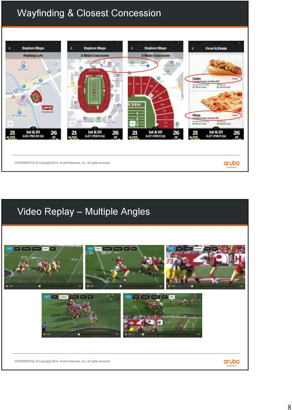 All rights reserved Video Replay Multiple Angles