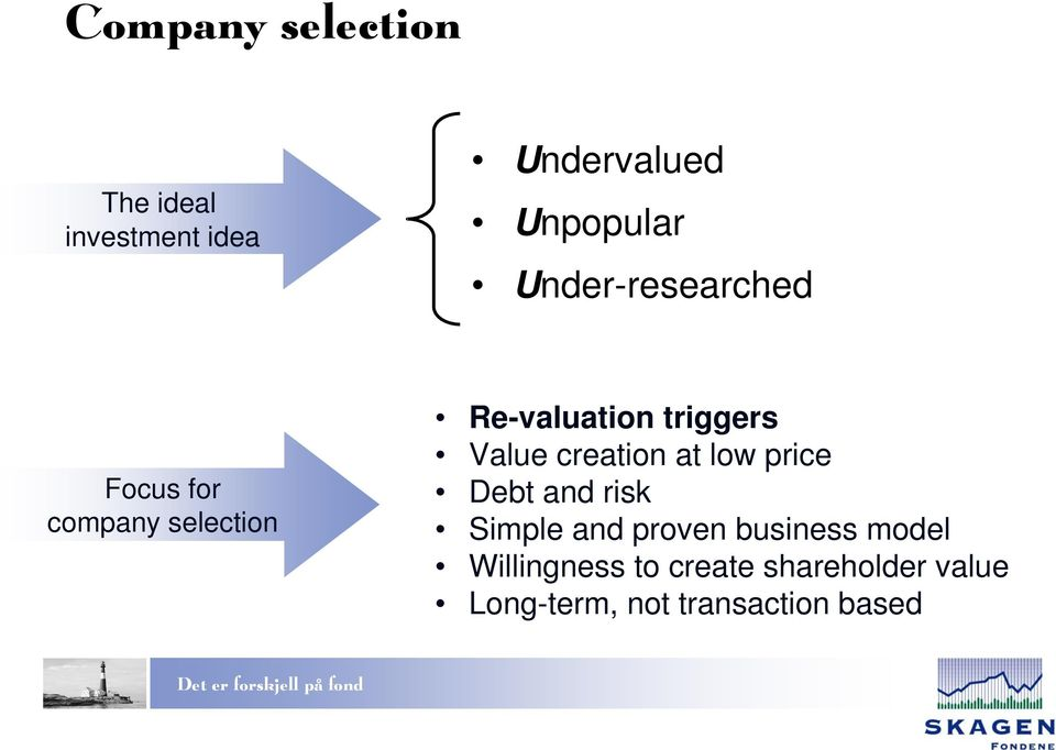 Value creation at low price Debt and risk Simple and proven business