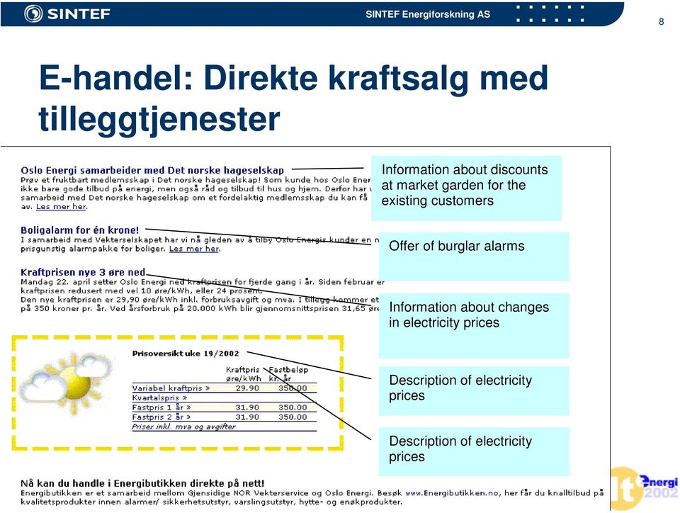 of burglar alarms Information about changes in electricity prices