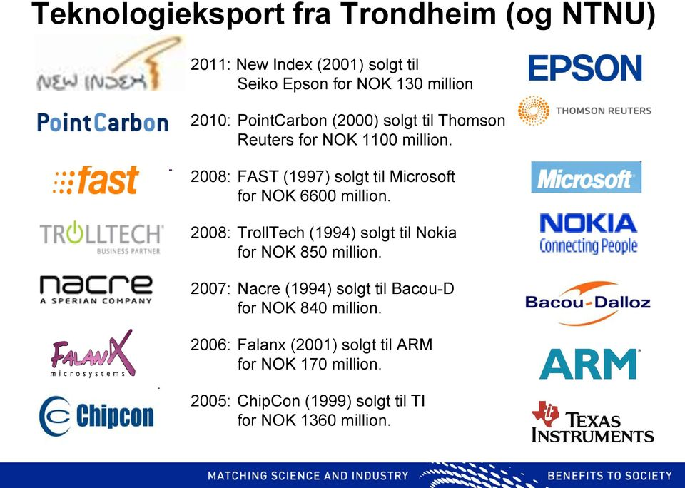 2008: FAST (1997) solgt til Microsoft for NOK 6600 million.