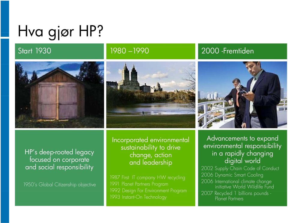 environmental sustainability to drive change, action and dleadership 1987 First IT company HW recycling 1991 Planet Partners Program 1992 Design For