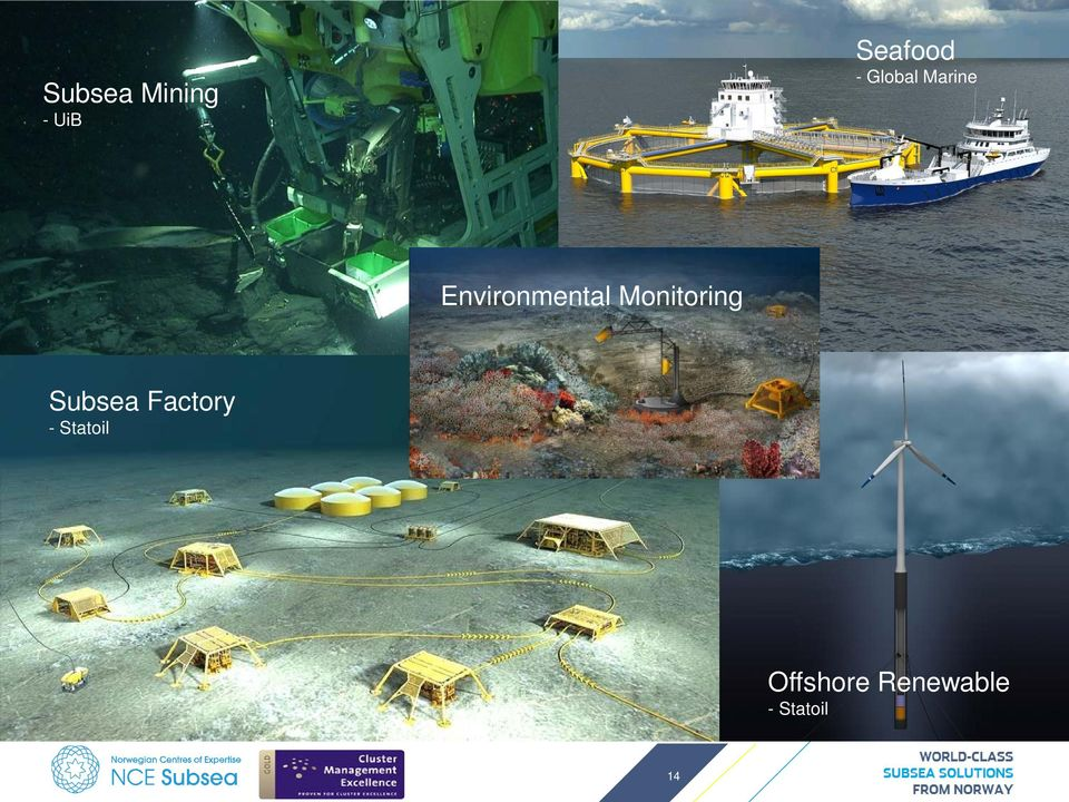 Monitoring Subsea Factory -