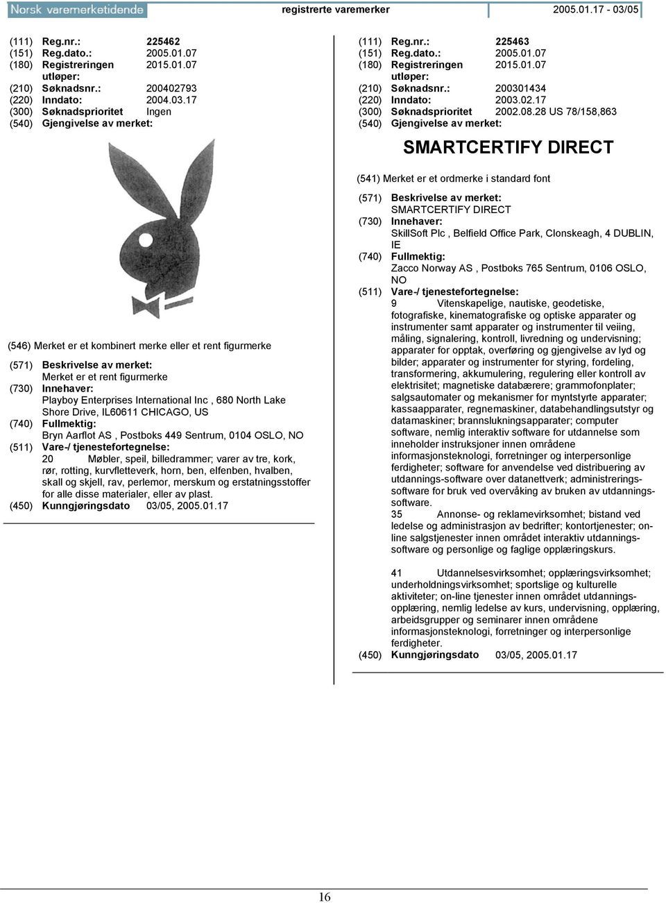 28 US 78/158,863 SMARTCERTIFY DIRECT Merket er et rent figurmerke Playboy Enterprises International Inc, 680 North Lake Shore Drive, IL60611 CHICAGO, US Bryn Aarflot AS, Postboks 449 Sentrum, 0104