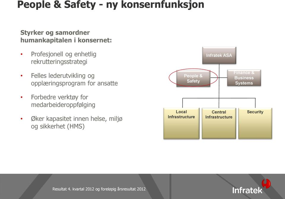 opplæringsprogram for ansatte People & Safety Finance & Business Systems Forbedre verktøy for
