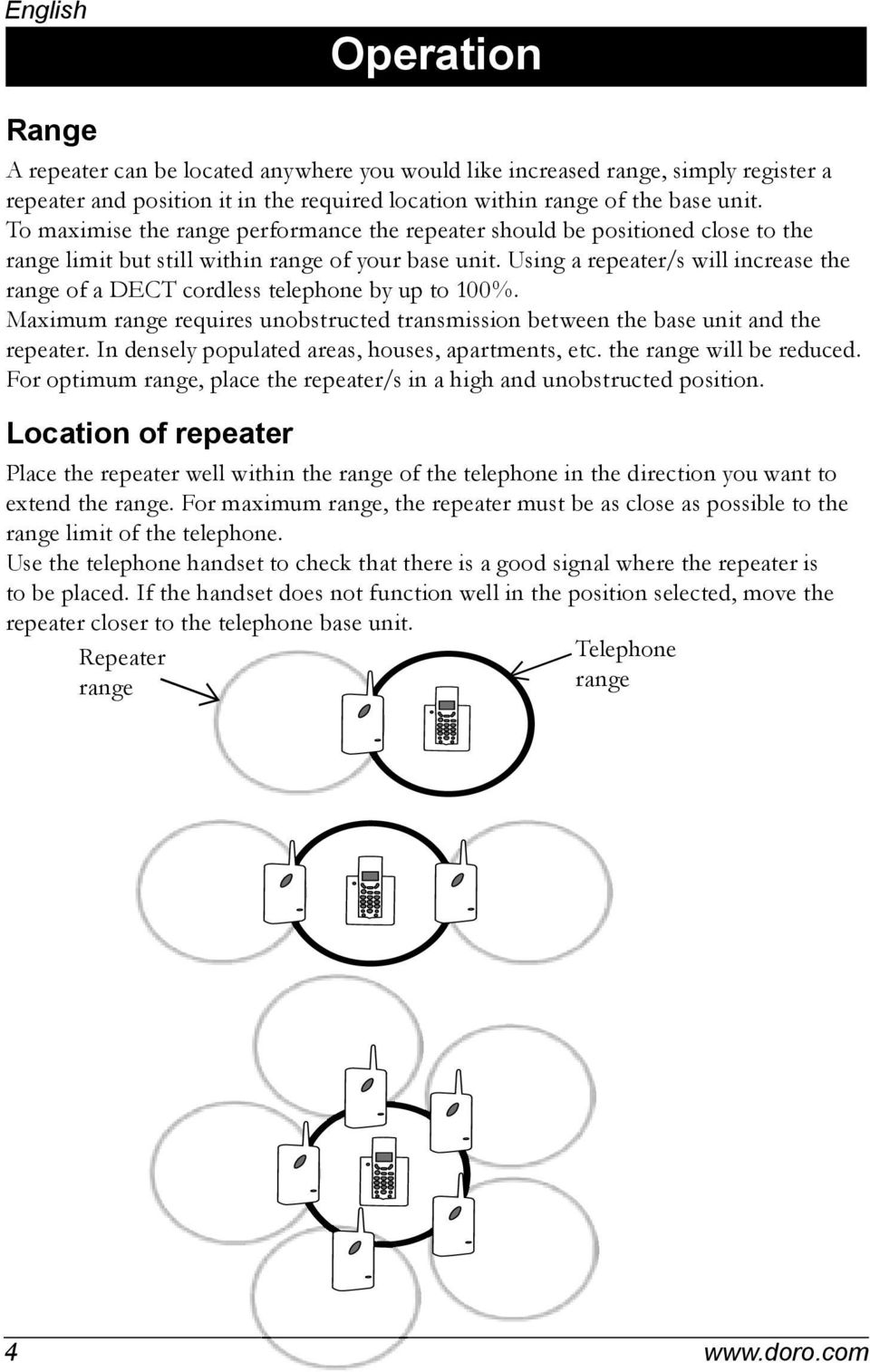Using a repeater/s will increase the range of a DECT cordless telephone by up to 100%. Maximum range requires unobstructed transmission between the base unit and the repeater.