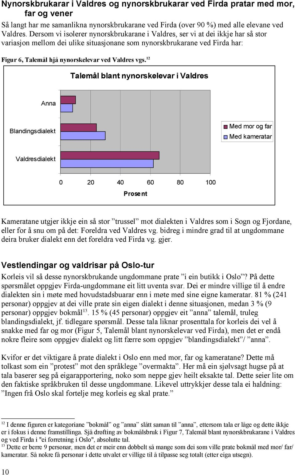 Valdres vgs.
