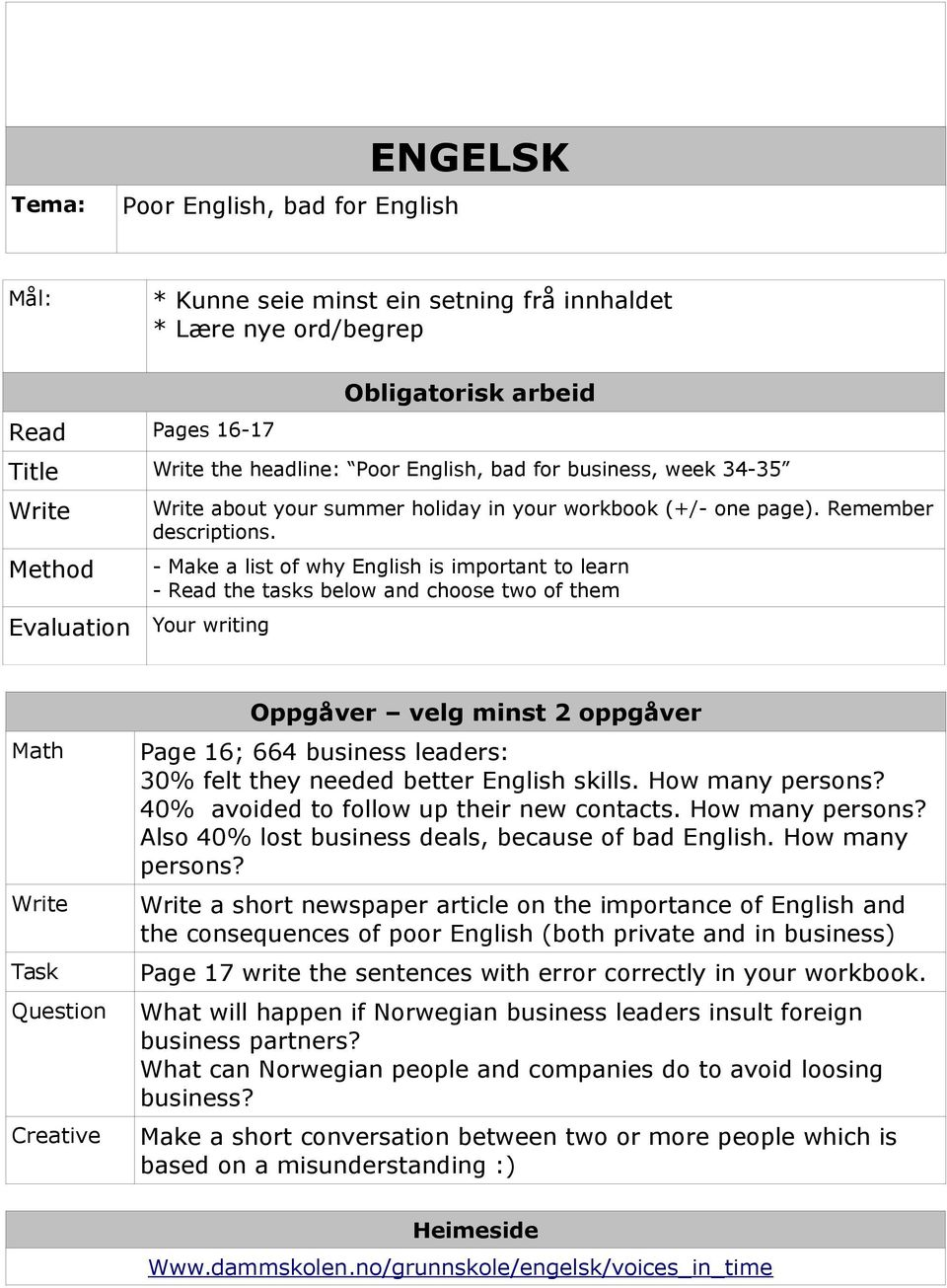 - Make a list of why English is important to learn - Read the tasks below and choose two of them Your writing Math Write Task Question Creative Oppgåver velg minst 2 oppgåver Page 16; 664 business