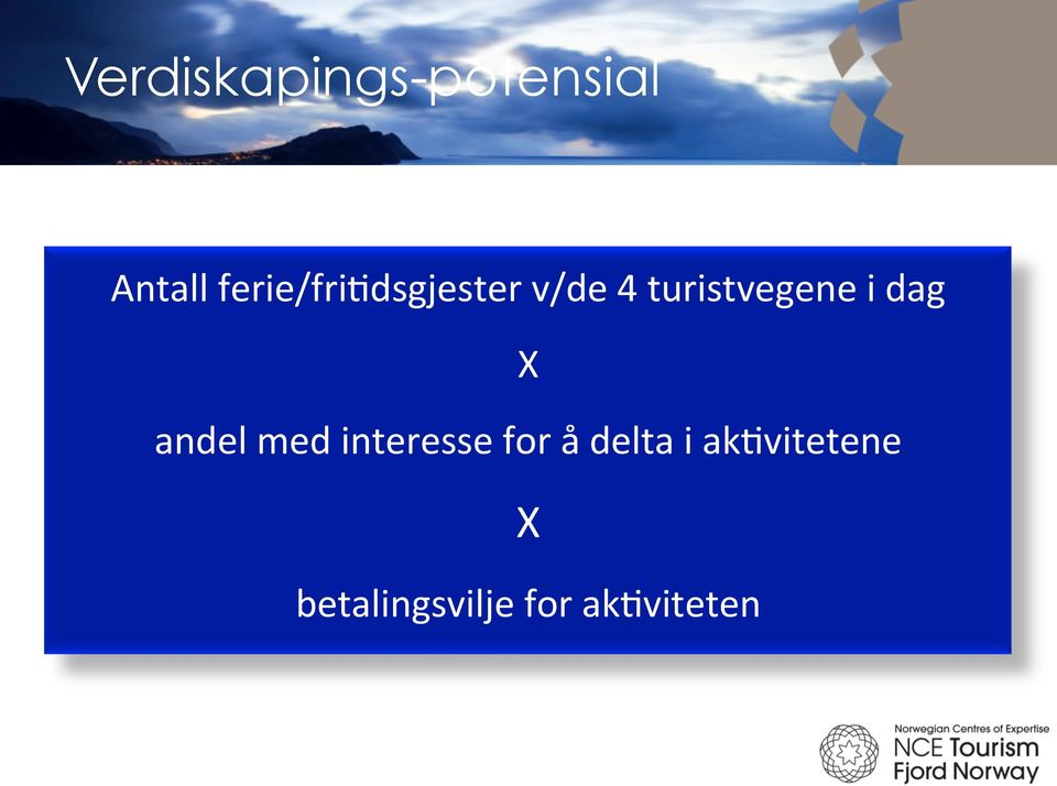 i dag X andel med interesse for å delta