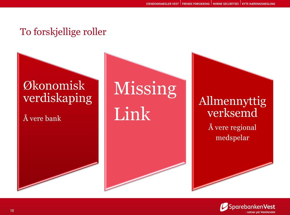 bank Missing Link Allmennyttig