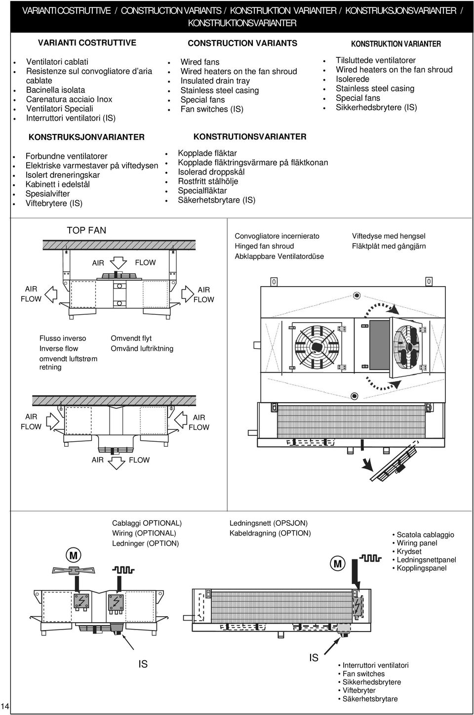 drain tray Stainless steel casing Special fans Fan switches (IS) KONSTRUTIONSVARIANTER KONSTRUKTION VARIANTER Tilsluttede ventilatorer Wired heaters on the fan shroud Isolerede Stainless steel casing