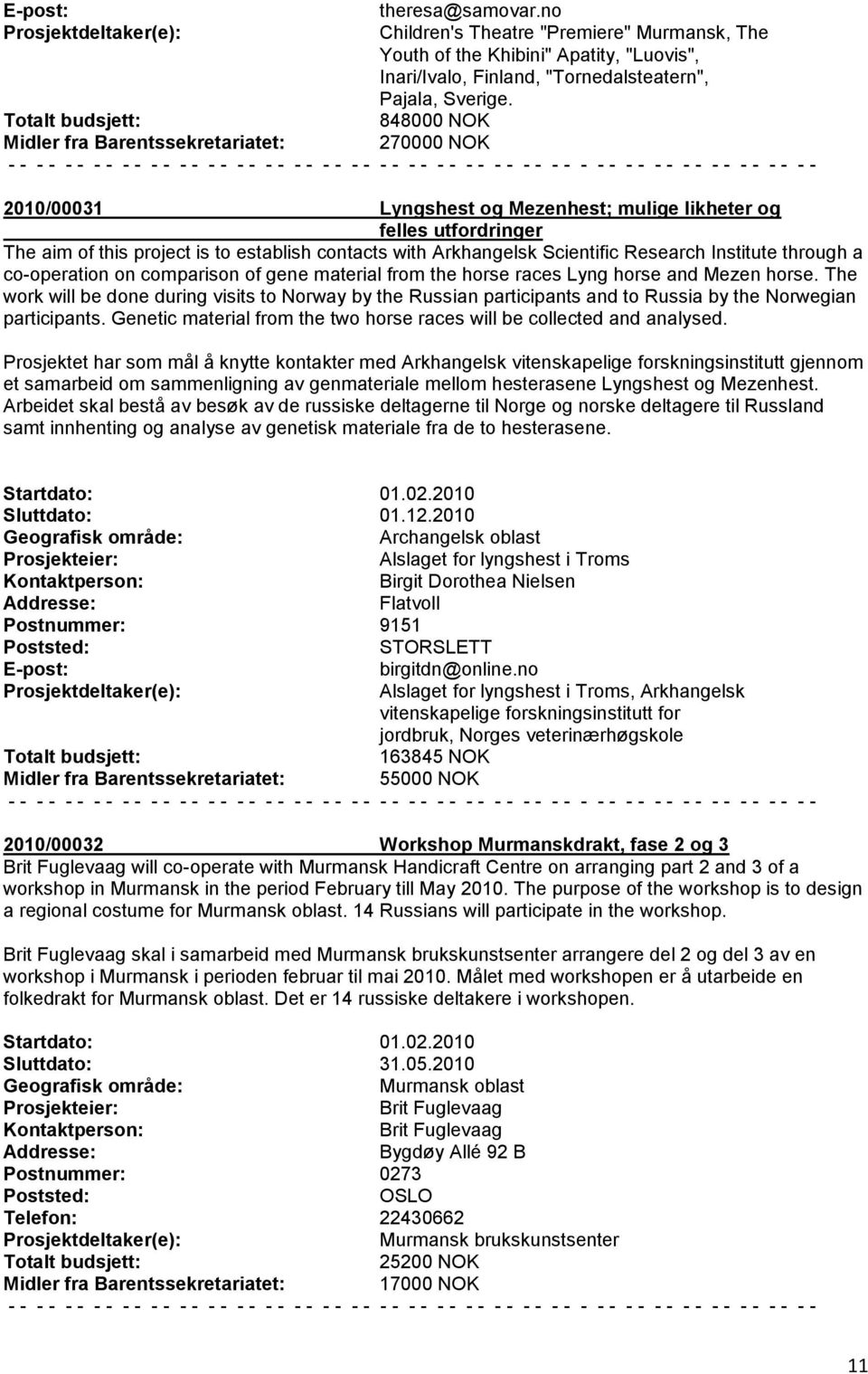 Scientific Research Institute through a co-operation on comparison of gene material from the horse races Lyng horse and Mezen horse.